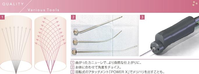 こだわり② 二の腕の形状に合わせた、多種多様な道具を活用